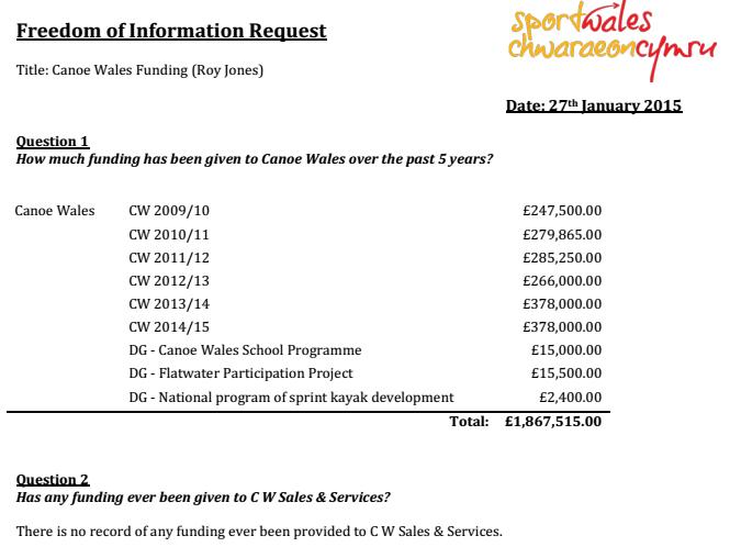Sport Wales funding