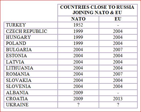 NATO EU Rev