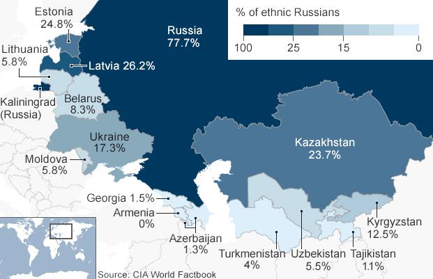 Ethnic Russians