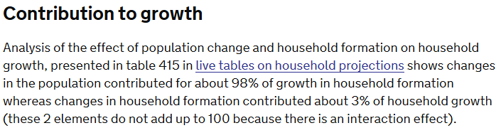 Housholds contribution to growth
