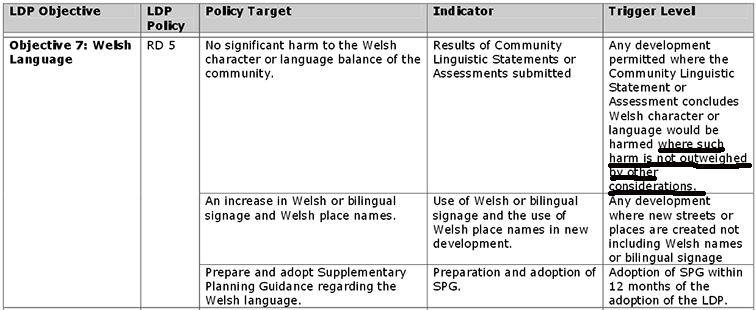LDP Welsh Language 2
